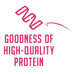 Isolate+-Product-Feature-High-Quality-Protein-Icon